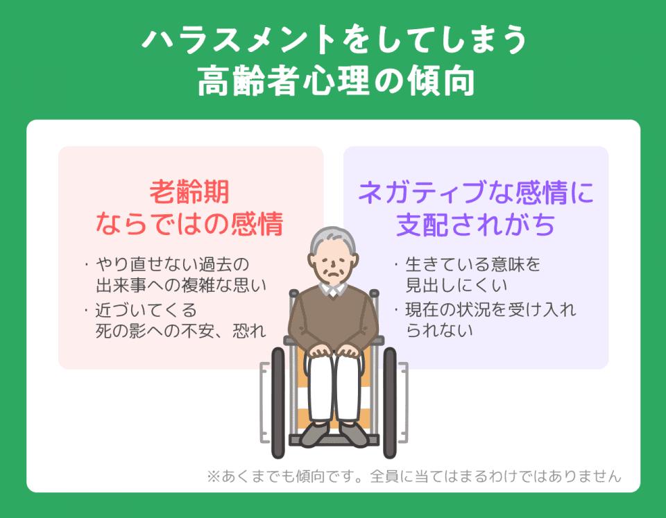 ハラスメントをしてしまう高齢者心理の傾向