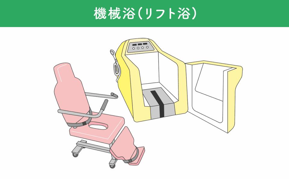機械浴(リフト浴)