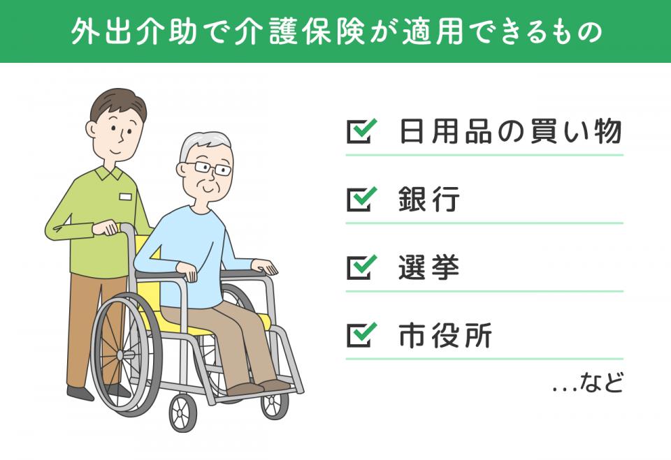 外出介助で介護保険が適用できるもの…日用品の買い物、銀行、選挙、市役所