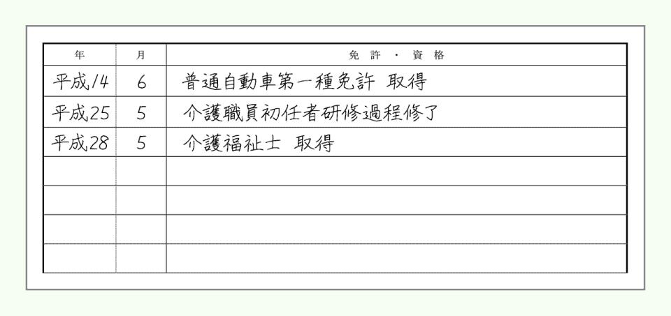 介護職の履歴書の資格の書き方の見本