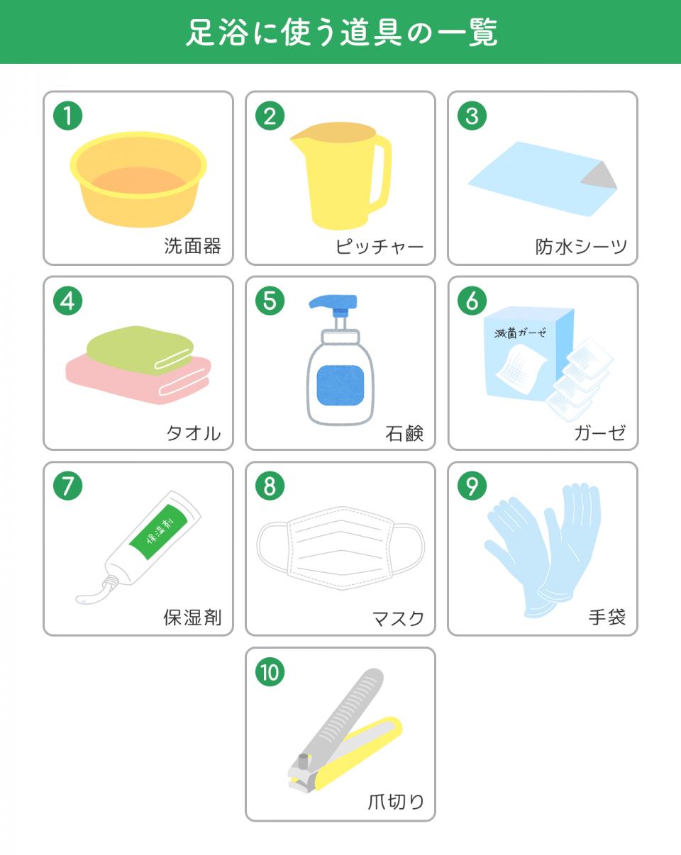 足浴に使う道具の一覧。1洗面器、2ピッチャー、3防水シーツ、4タオル、5石鹸、6ガーゼ、7保湿剤、8マスク、9手袋、10爪切り