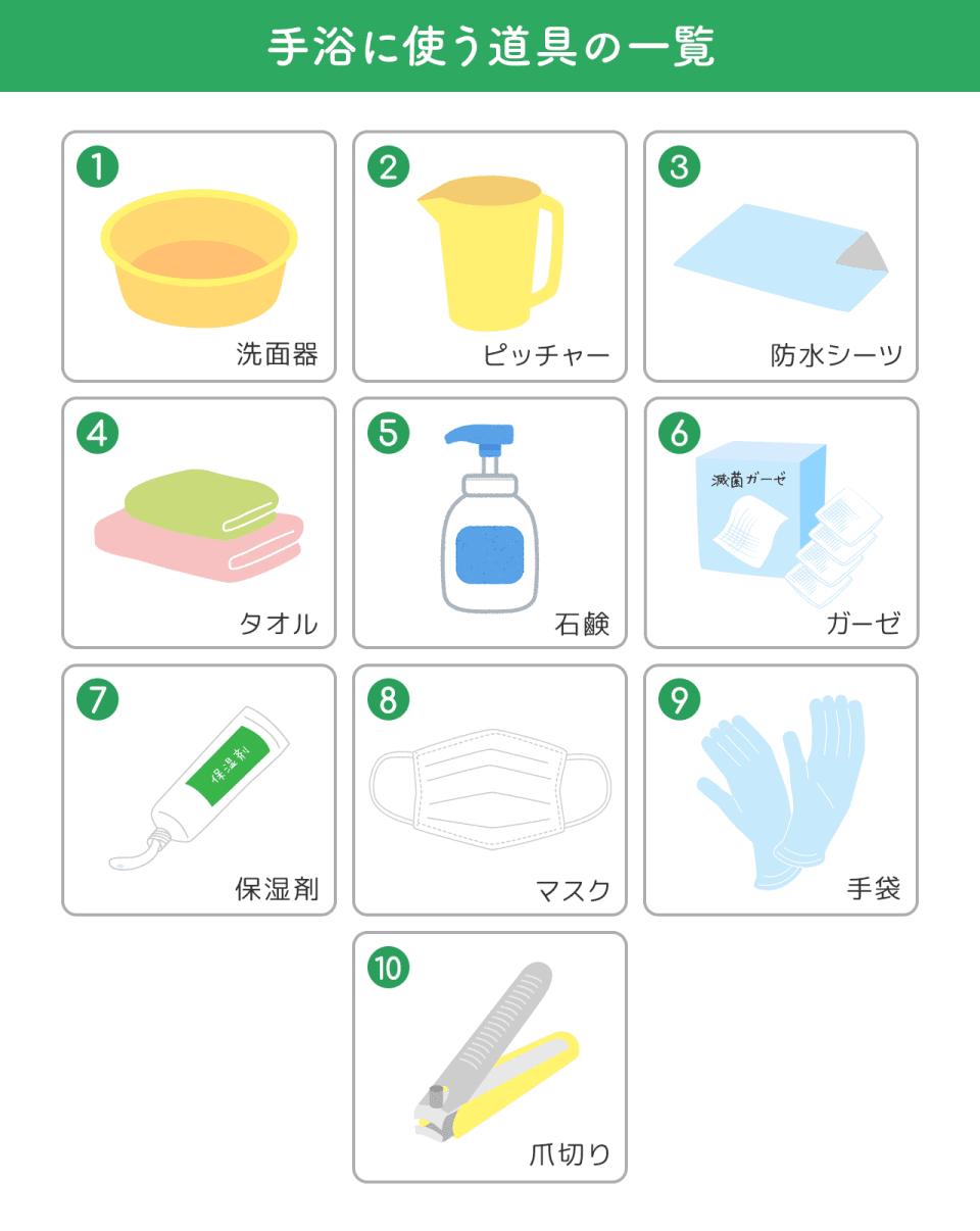 手浴に使う道具の一覧。1洗面器、2ピッチャー、3防水シーツ、4タオル、5石鹸、6ガーゼ、7保湿剤、8マスク、9手袋、10爪切り