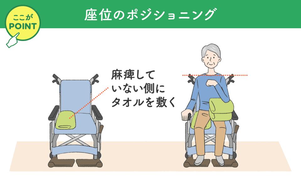 拘縮の方の車椅子のポジショニング。麻痺していない側にタオルを敷く