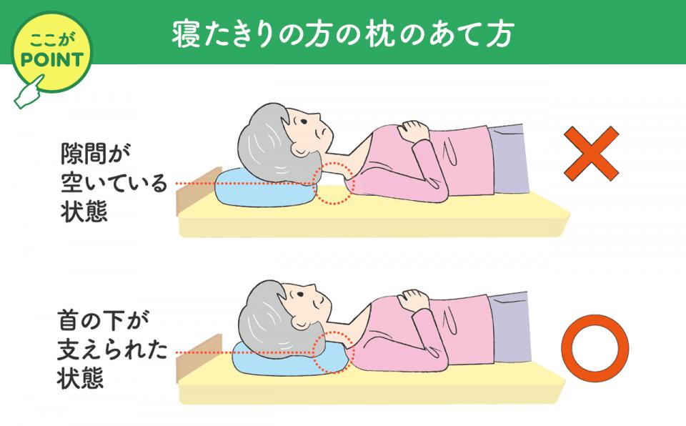 拘縮の方の寝ている状態の枕のあて方