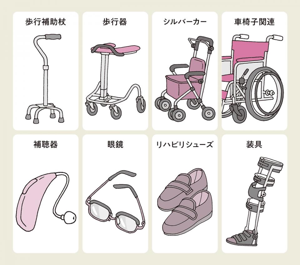 【変更があった場合利用施設に報告をするべき主な福祉用具】歩行補助杖。歩行器。シルバーカー。車椅子関連。補聴器。メガネ。リハビリシューズ。装具。