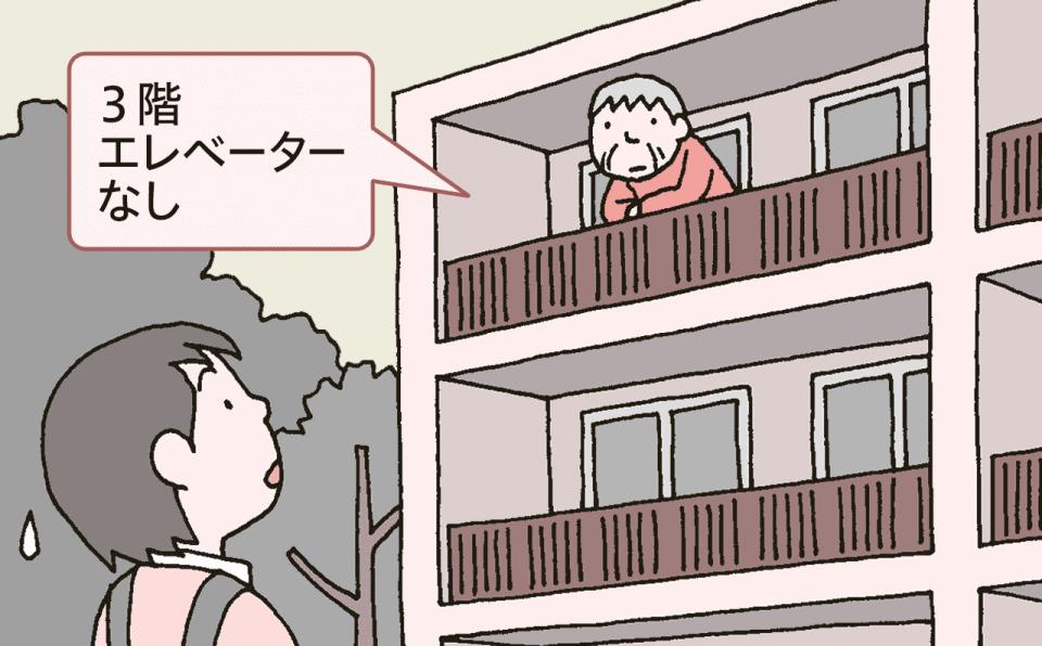 訪問介護先のご自宅が、エレベータのない団地の3階である場合のイラスト。住宅改修等では改善のしようがありません。