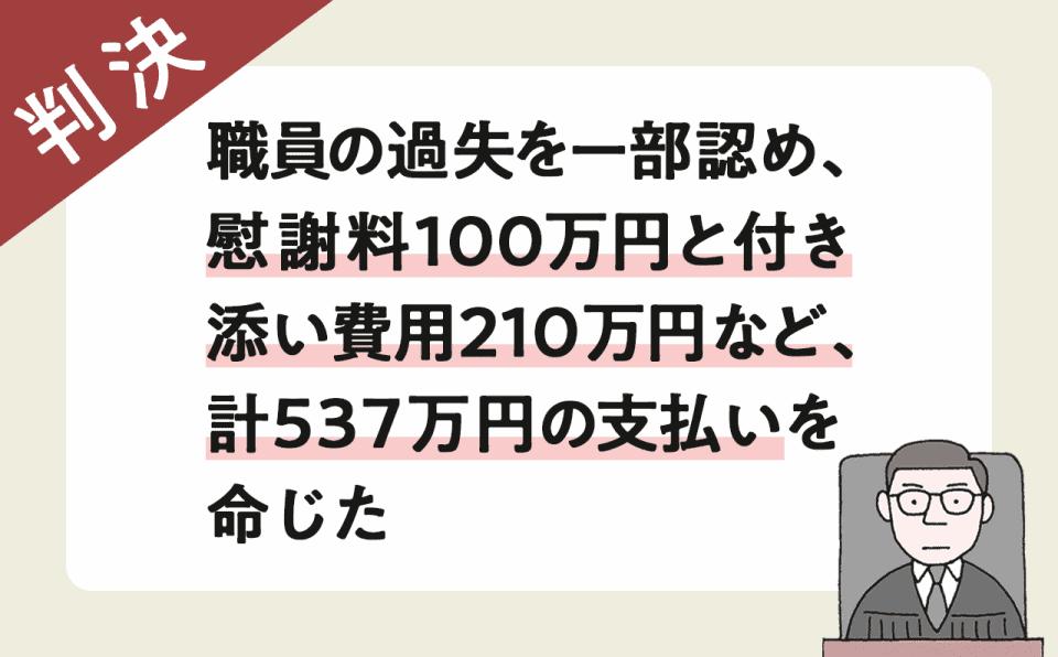 介護老人保健施設での入所者店頭による骨折事故(福島地裁)の判決:職員の過失を一部認め、慰謝料100万円と付添費用210万円など、計537万円の支払いを命じた。