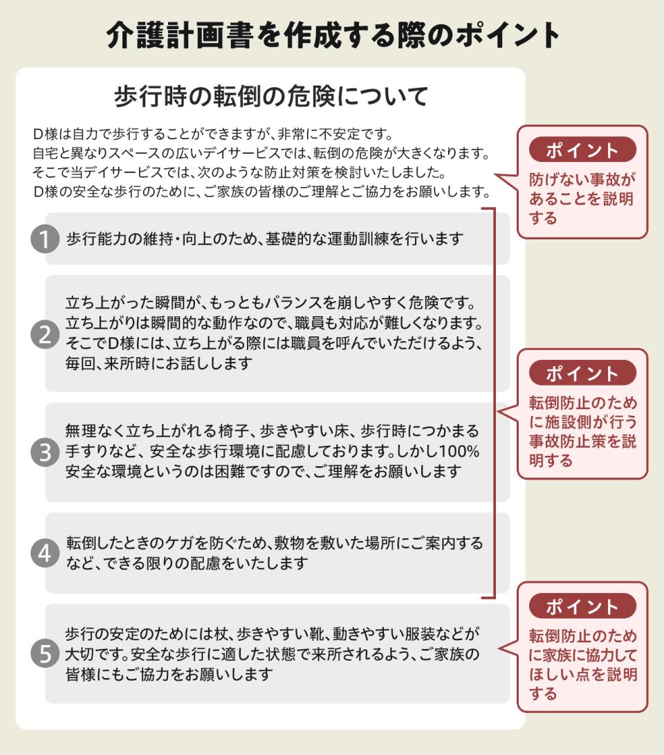 【介護計画書を作成する際のポイント】1)防げない事故があることを説明する。2)転倒防止のために施設側がおこなう事故防止策を説明する。3)転倒防止のために家族に協力してほしい点を説明する