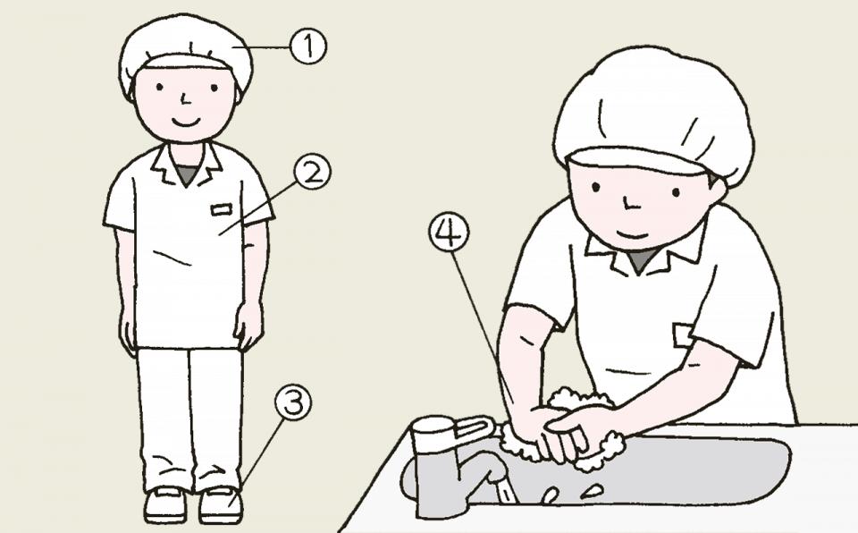 介護施設の食事の衛生管理のイラスト。調理服の着用についてです。