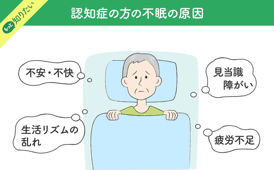 【認知症の方の不眠の原因】不安、不快・見当識障がい・生活リズムの乱れ・疲労不足