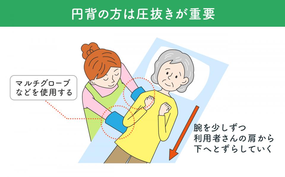 【円背の方は圧抜きが重要】マルチグローブなどを使用する。腕を少しずつ利用者さんの肩から下へとずらしていく。