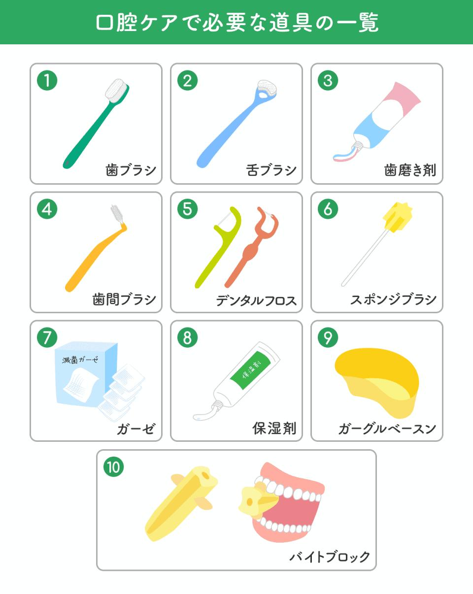 【口腔ケアで必要な道具の一覧】1)歯ブラシ2)舌ブラシ3)歯磨き粉4)歯間ブラシ5)デンタルフロス6)スポンジブラシ7)ガーゼ8)保湿剤9)ガーグルペースン10)バイトブロック