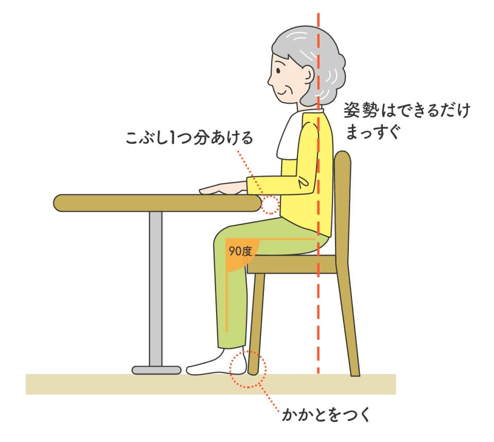 口腔ケア・座位姿勢の場合:姿勢はできるだけまっすぐ・かかとは床につける・テーブルとおなかはこぶし1つぶんあける
