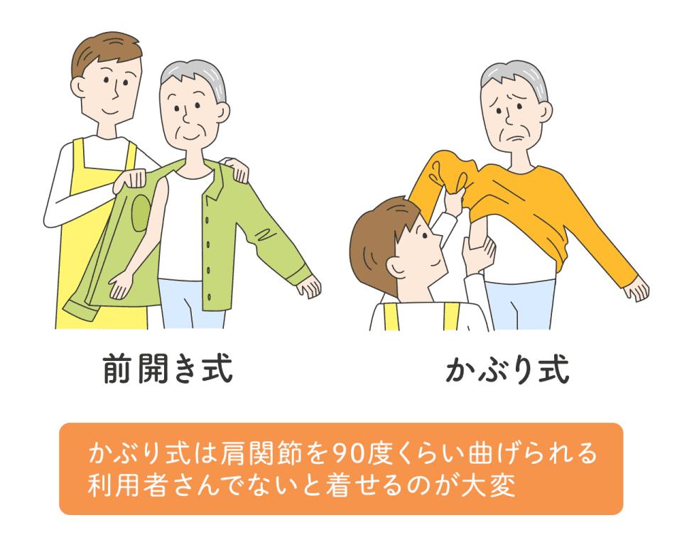 前開き式 かぶり式 かぶり式は肩関節を90度くらい曲げられる利用者さんでないと着せるのが大変