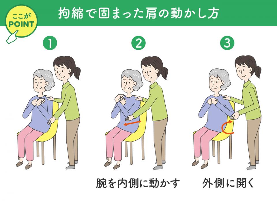 拘縮で固まった肩の動かし方 腕を内側に動かす 外側に開く
